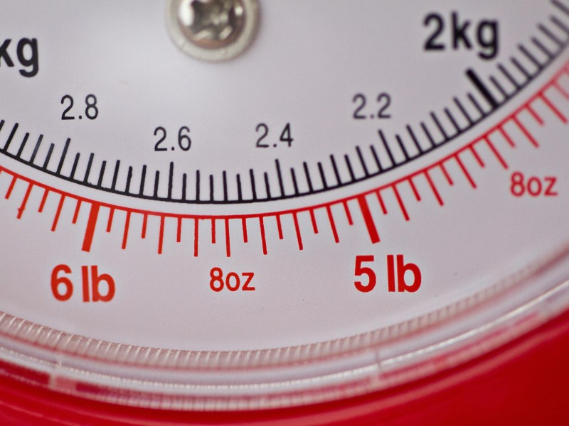How much should I weigh myself?